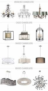 Types Of Ceiling Light Fixtures Types Of Chandeliers Foter