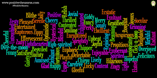 37 best positive word clouds and positive words images on