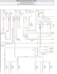 enchanting 1998 jeep wrangler wiring diagram gallery best image