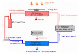 wiring diagrams refrigeration macspares wholesale spare