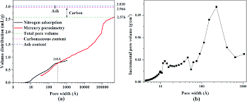 atomistic modelling insight into the structure of lignite based