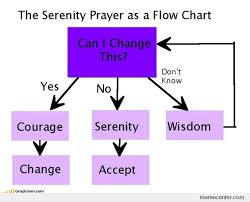 Serenity Prayer Meme - the serenity prayer as a flow chart by ben meme center