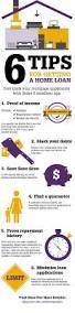 Loan Spreadsheet Best 25 Loans Calculator Ideas On Pinterest Debt To Equity