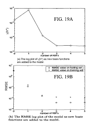 patent us8046200 nonlinear function approximation over high