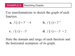 exponential functions define an exponential function graph