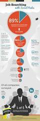 Job Seekers Resume by How Businesses Use Social Media For Recruiting Infographic Job