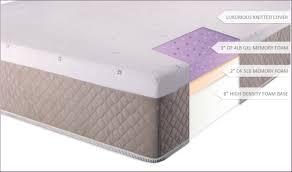 Full Size Memory Foam Topper Beautyrest Mattress Topper Memory Foam Mattress Gallery By All