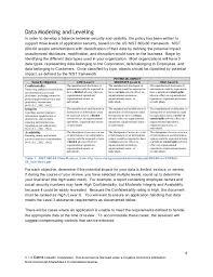 application security policy template eliolera com