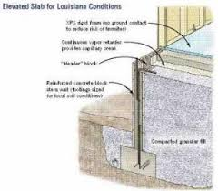 Types Of Foundations For Homes High And Dry Jlc Online Slab Concrete Blocks Foundation