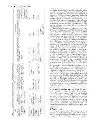 asmscience poxviruses