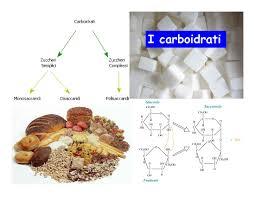 glucidi alimenti processi degradativi lipidi tecnologie alimentari dispense