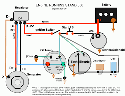 engine wiring diagram test stand plans search welding and