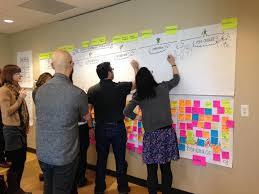 design thinking workshop portland state office of academic innovation design thinking