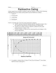 absolute relative dating worksheet u2013 tips for sending emails on