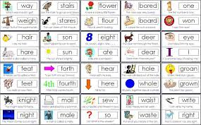 free homophones printable chart and worksheet the picture