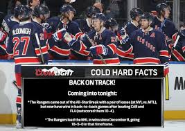 coors light cold hard facts coorslight cold hard facts the rangers are back on track