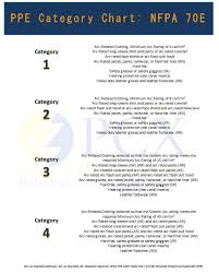 nfpa 70e arc flash table arc flash study pcx corporation