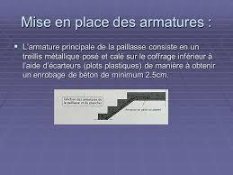 Pose En Coffrage Armatures Sur Plans Les Escaliers En Béton Brocard H Meurens A Lamkaddam N Nazhi N