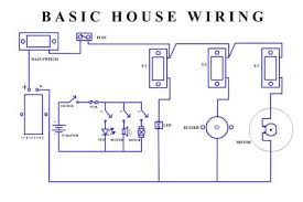 basic house wiring diagram equalvote co