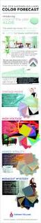 color forecast 69 best images about colour trends on pinterest