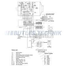 s10 pickup wiring diagram wiring diagrams