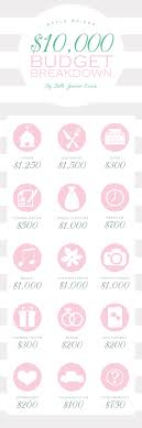 wedding costs how to plan a 10 000 wedding budget breakdown