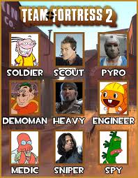 Team Fortress 2 Memes - my own team fortress 2 crew meme by astradatboi on deviantart