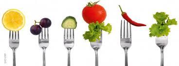 glasbilder küche glasbild küche früchte auf gabeln