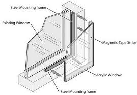 how to soundproof a window and block noise removeandreplace com