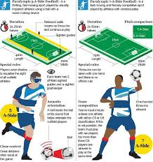 Paralympics Blind Football London 2012 Paralympics Football 5 A Side Guide Telegraph
