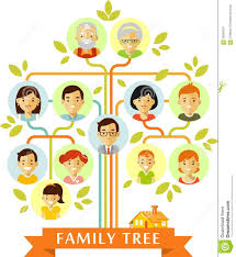 family tree with faces in flat style stock vector image 56296757