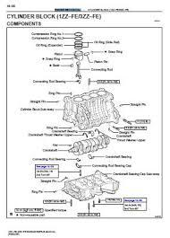1zz u2013fe 3zz u2013fe engine repair manual rm923e pdf free downloading