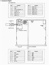wiring diagrams pioneer car audio diagram radio simple ansis me