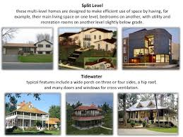 Different Styles Of Houses Types Of House