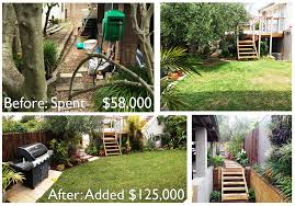 Bambus Garten Design Dr Garden U0027s Landscaping U0026 Garden Maintenance Sydney Nsw Faqs