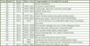 wiring diagram for 1998 honda civic u2013 the wiring diagram inside 98