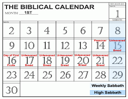 biblical calendar the biblical calendar proves sabbaths on the 8th 15th 22nd and 29th