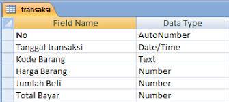 membuat query tabel membuat query di ms access 2 tabel kkpi reasker production