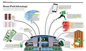Autzen Stadium Map Oregon Quarterly