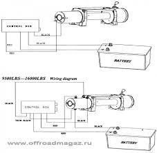winch motor wiring diagram dc shunt winch motor wiring diagram