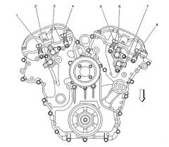 2005 cadillac cts common problems 2005 cadillac cts fault codes p0343 p0367
