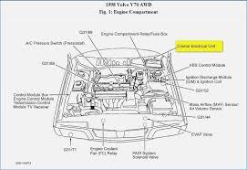 2000 volvo s70 wiring diagram jmcdonald info