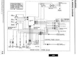 50 gfci breaker wiring diagram keystone exciting nomad images