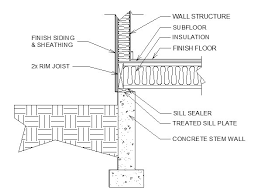 home designer pro wall length creating a cross section detail
