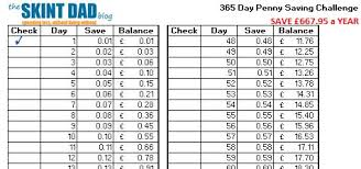 Challenge Uk 1p Saving Challenge Save 650 In A Year With Free Printables