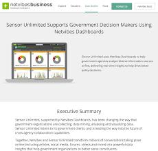 netvibes dashboard intelligence decision making better faster