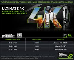 pubg best settings playerunknown s battlegrounds geforce gtx 1060 recommended for