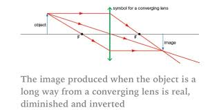 ray diagram for an object that is a long way from a converging