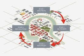 chambre de commerce et d industrie d alsace pme pour entrer dans l industrie du futur la cci d alsace vous