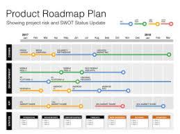 28 images of strategic plan update template elecitem com